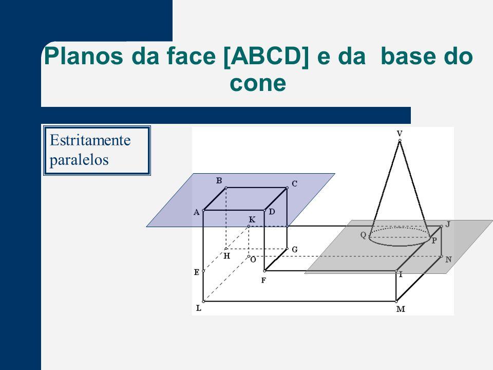 Planos da face [ABCD] e da base do cone Estritamente paralelos