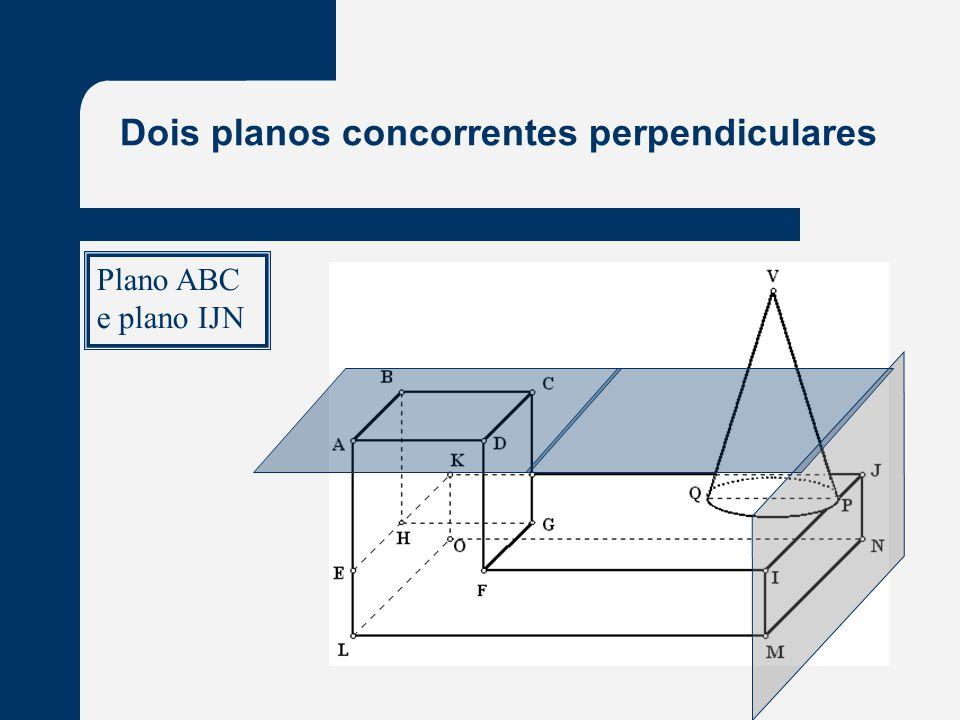 Dois planos concorrentes perpendiculares Plano ABC e plano IJN