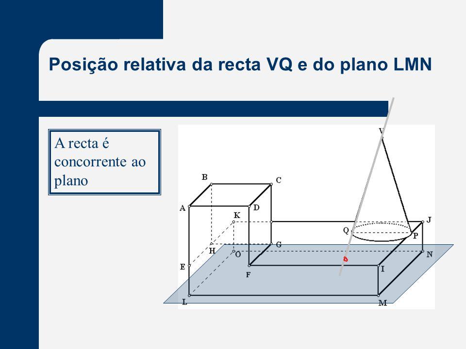 Posição relativa da recta VQ e do plano LMN A recta é concorrente ao plano