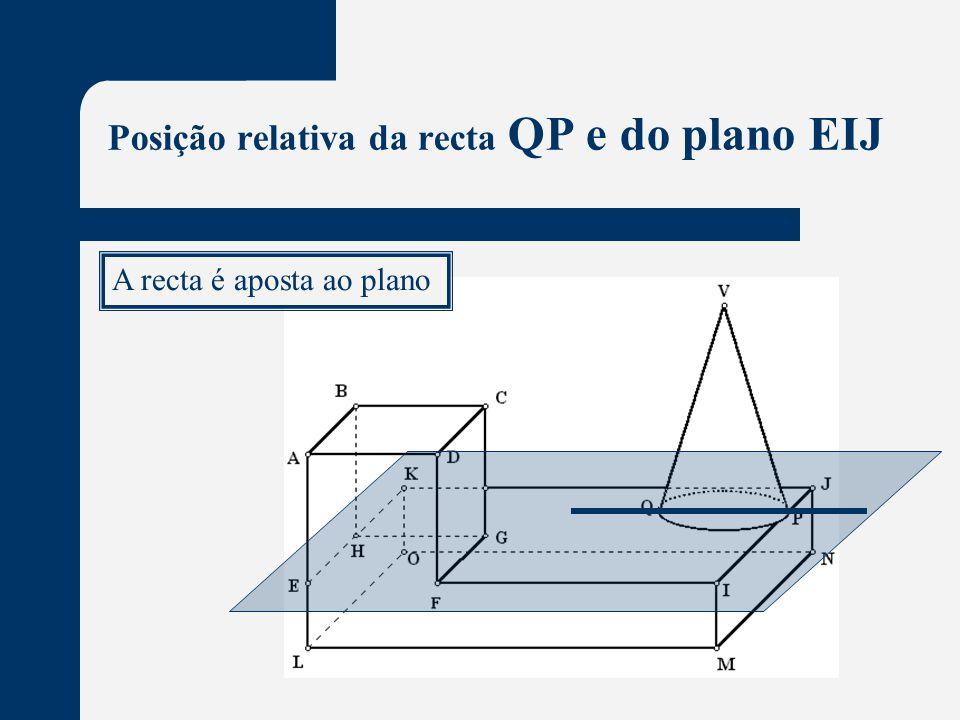Posição relativa da recta QP e do plano EIJ A recta é aposta ao plano