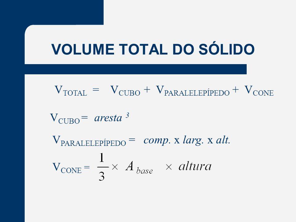 VOLUME TOTAL DO SÓLIDO V TOTAL = V CUBO + V PARALELEPÍPEDO + V CONE V CUBO = V PARALELEPÍPEDO = V CONE = comp.