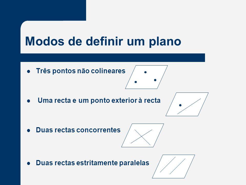 Modos de definir um plano Três pontos não colineares Uma recta e um ponto exterior à recta Duas rectas concorrentes Duas rectas estritamente paralelas