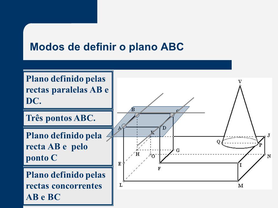 Modos de definir o plano ABC Três pontos ABC.