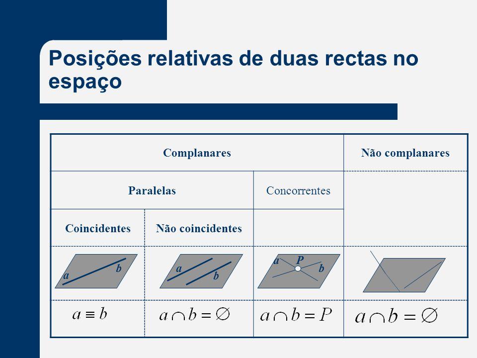 Posições relativas de duas rectas no espaço ComplanaresNão complanares ParalelasConcorrentes CoincidentesNão coincidentes a ba b a b P