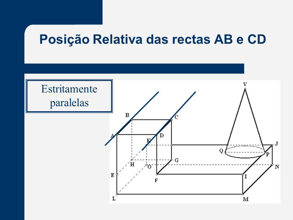 Posição Relativa das rectas AB e CD Estritamente paralelas