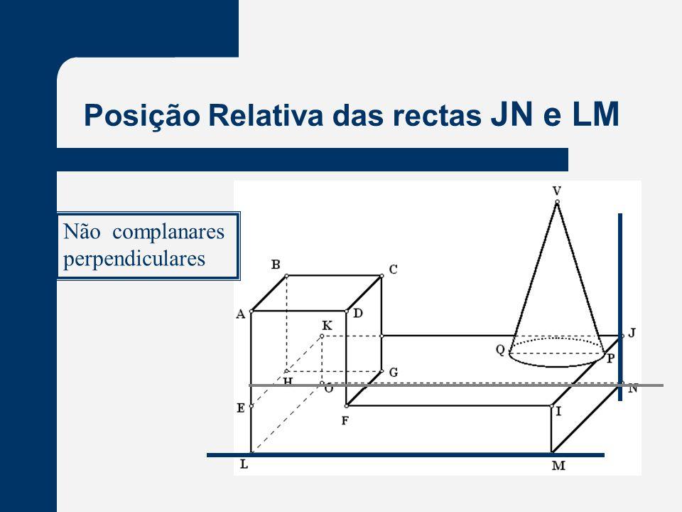 Posição Relativa das rectas JN e LM Não complanares perpendiculares