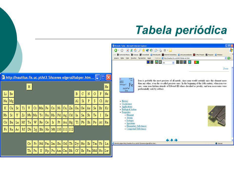 Tabela periódica Periodic Table