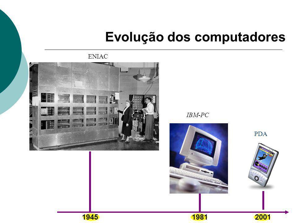 194519812001 ENIAC IBM-PC PDA Evolução dos computadores