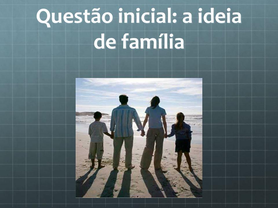 Questão inicial: a ideia de família