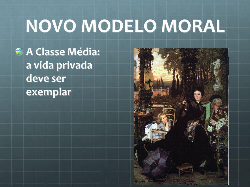 NOVO MODELO MORAL A Classe Média: a vida privada deve ser exemplar