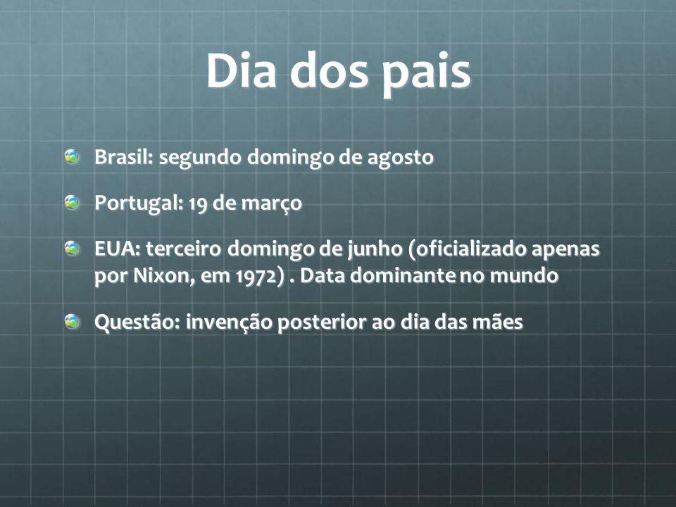 Dia dos pais Brasil: segundo domingo de agosto Portugal: 19 de março EUA: terceiro domingo de junho (oficializado apenas por Nixon, em 1972). Data dom