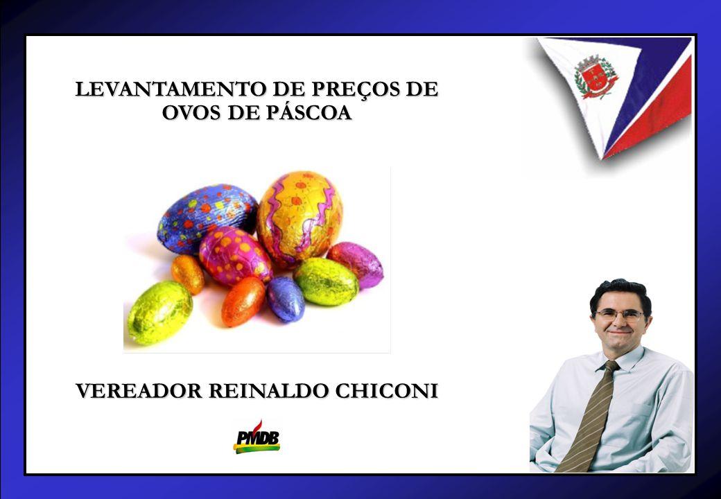Ovos de chocolate ficam mais baratos na última semana antes da Páscoa O consumidor que deixou para comprar ovos de páscoa na última hora vai pagar mais barato.
