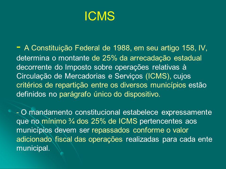ICMS - A Constituição Federal de 1988, em seu artigo 158, IV, determina o montante de 25% da arrecadação estadual decorrente do Imposto sobre operaçõe