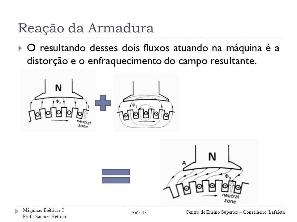 Reação da Armadura  O resultando desses dois fluxos atuando na máquina é a distorção e o enfraquecimento do campo resultante. Máquinas Elétricas I Pr