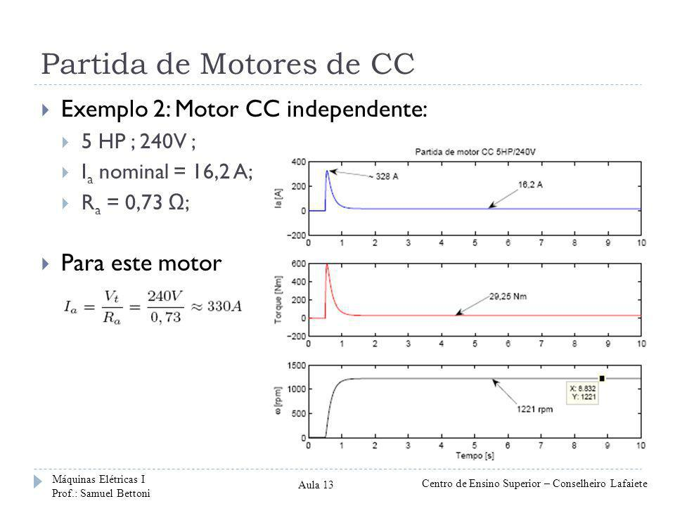 Partida de Motores de CC  Exemplo 2: Motor CC independente:  5 HP ; 240V ;  I a nominal = 16,2 A;  R a = 0,73 Ω ;  Para este motor Máquinas Elétr