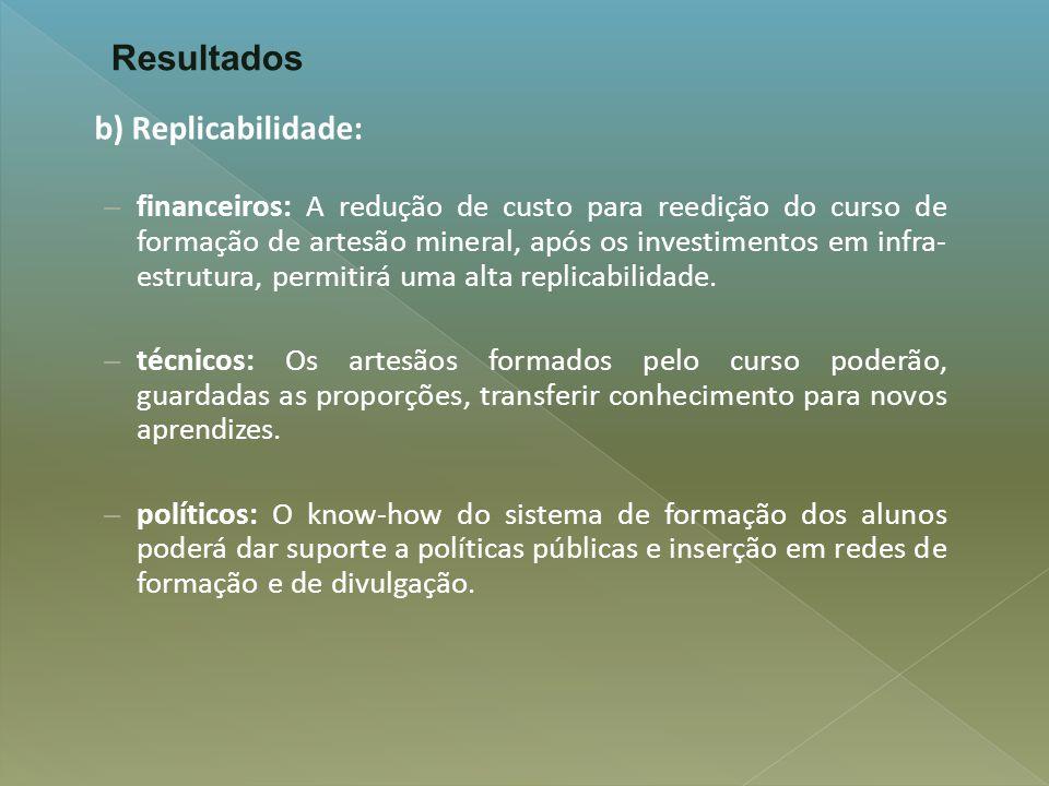 b) Replicabilidade: – financeiros: A redução de custo para reedição do curso de formação de artesão mineral, após os investimentos em infra- estrutura