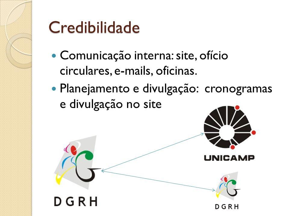 Credibilidade Comunicação interna: site, ofício circulares, e-mails, oficinas. Planejamento e divulgação: cronogramas e divulgação no site