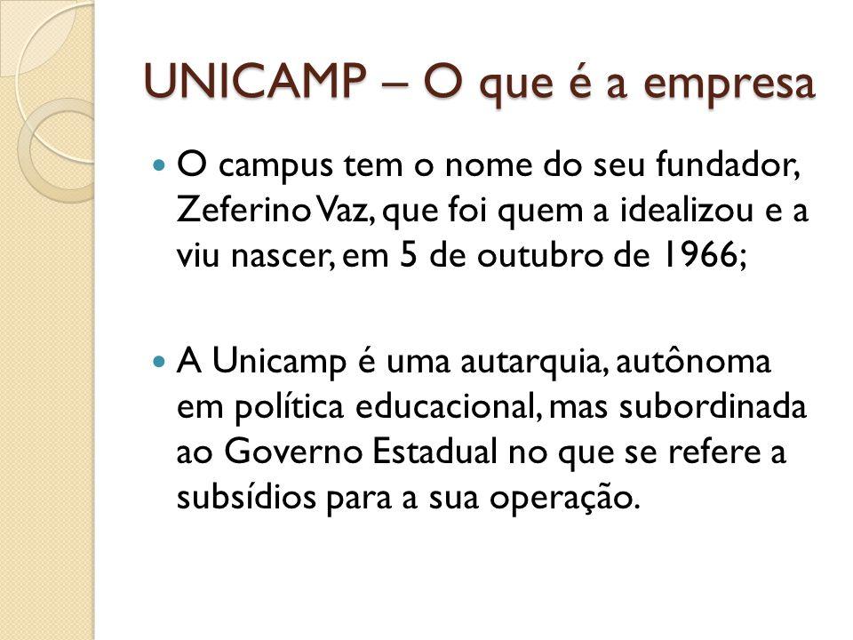 UNICAMP – O que é a empresa O campus tem o nome do seu fundador, Zeferino Vaz, que foi quem a idealizou e a viu nascer, em 5 de outubro de 1966; A Uni