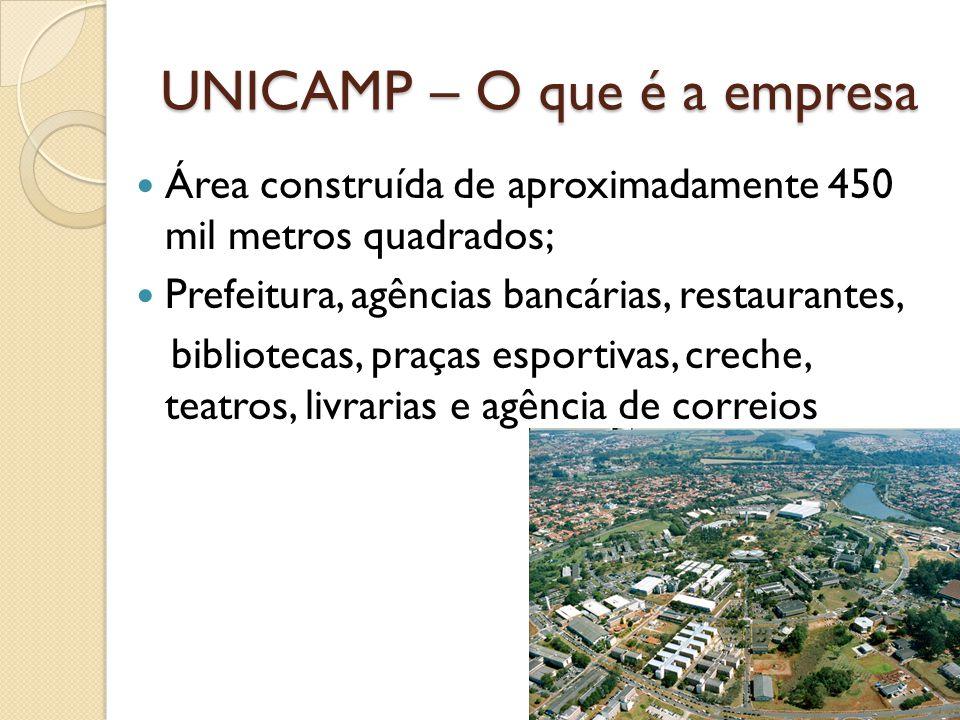 UNICAMP – O que é a empresa Área construída de aproximadamente 450 mil metros quadrados; Prefeitura, agências bancárias, restaurantes, bibliotecas, pr