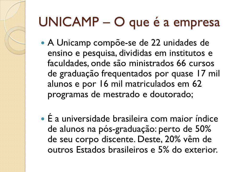 UNICAMP – O que é a empresa A Unicamp compõe-se de 22 unidades de ensino e pesquisa, divididas em institutos e faculdades, onde são ministrados 66 cur