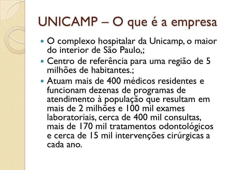 UNICAMP – O que é a empresa O complexo hospitalar da Unicamp, o maior do interior de São Paulo,; Centro de referência para uma região de 5 milhões de