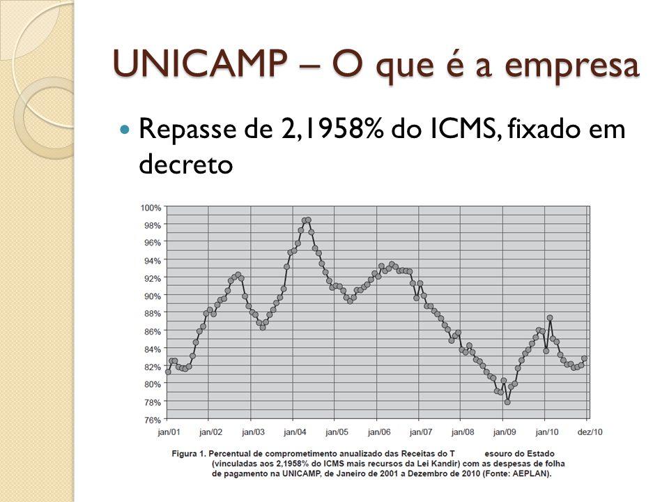 DGRH O gerenciamento de recursos humanos é feito na Unicamp desde sua instalação em 1963; Órgão independente da Reitoria desde 1983; A DGRH conta com um total de 453 funcionários, sendo 48 do segmento fundamental, 189 do médio e 148 do superior, além de 56 estagiários e 12 patrulheiros