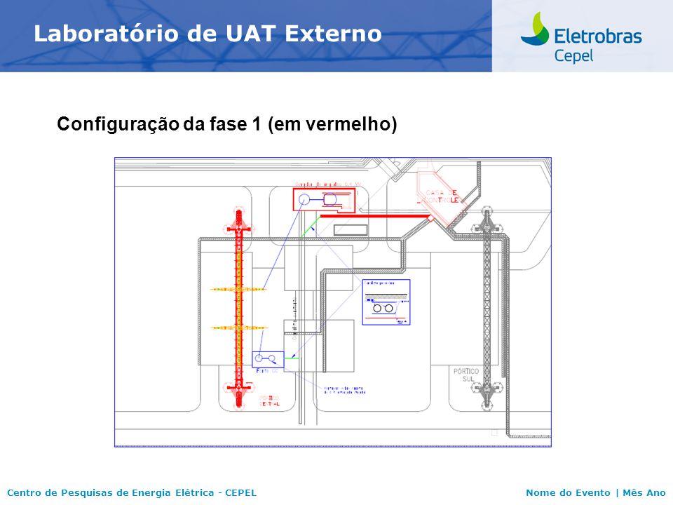 Centro de Pesquisas de Energia Elétrica - CEPELNome do Evento | Mês Ano Laboratório de UAT Externo Configuração da fase 1 (em vermelho)