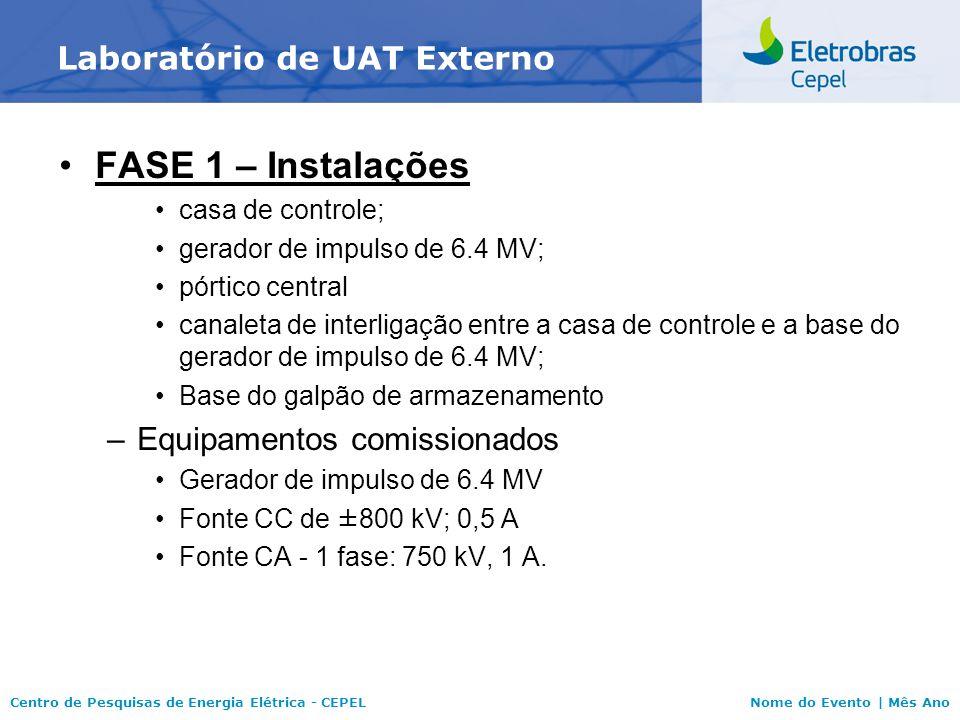 Centro de Pesquisas de Energia Elétrica - CEPELNome do Evento | Mês Ano Laboratório de UAT Externo FASE 1 – Instalações casa de controle; gerador de i