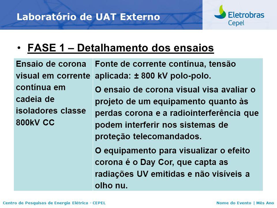 Centro de Pesquisas de Energia Elétrica - CEPELNome do Evento | Mês Ano Laboratório de UAT Externo FASE 1 – Detalhamento dos ensaios Ensaio de corona