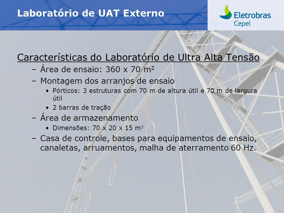 Centro de Pesquisas de Energia Elétrica - CEPELNome do Evento   Mês Ano Laboratório de UAT Externo Equipamentos –Fontes CA: 3 x 750 kV, 1 A –Fontes CC: 2 x ±800 kV, 0.5 A –Geradores de impulso: 6.4 MV, 640 kJ 2.0 MV, 100 kJ –Ensaios disruptivos: CA: 2.250 kV CC: 1.600 kV