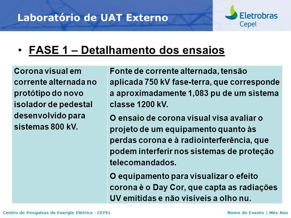Centro de Pesquisas de Energia Elétrica - CEPELNome do Evento | Mês Ano Laboratório de UAT Externo FASE 1 – Detalhamento dos ensaios Corona visual em
