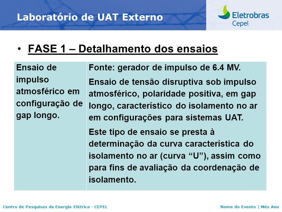 Centro de Pesquisas de Energia Elétrica - CEPELNome do Evento | Mês Ano Laboratório de UAT Externo FASE 1 – Detalhamento dos ensaios Ensaio de impulso