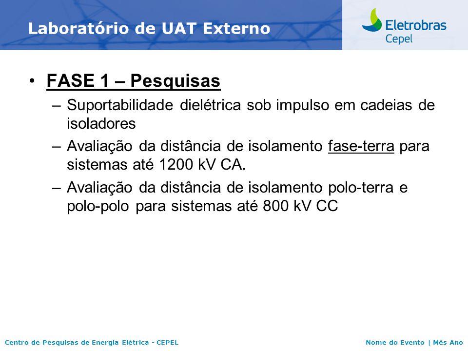 Centro de Pesquisas de Energia Elétrica - CEPELNome do Evento | Mês Ano Laboratório de UAT Externo FASE 1 – Pesquisas –Suportabilidade dielétrica sob