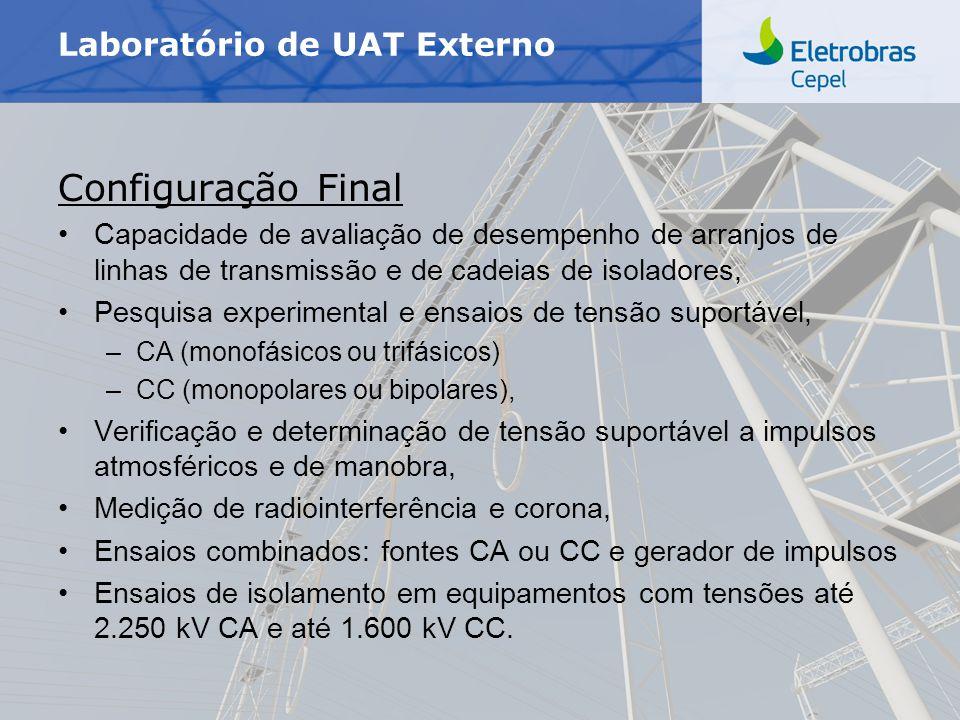 Centro de Pesquisas de Energia Elétrica - CEPELNome do Evento | Mês Ano Laboratório de UAT Externo Configuração Final Capacidade de avaliação de desem