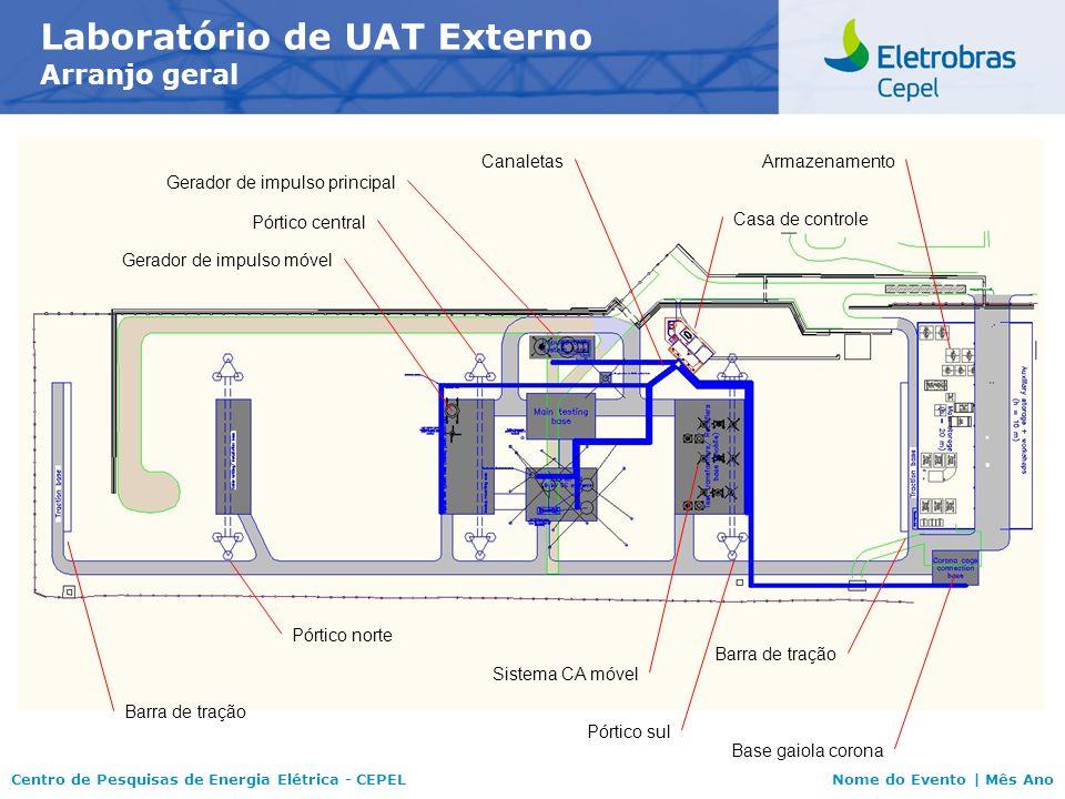 Centro de Pesquisas de Energia Elétrica - CEPELNome do Evento   Mês Ano Laboratório de UAT Externo Belo Monte Os ensaios listados para a Fase 1 e para a Configuração final são aplicáveis ao empreendimento de Belo Monte, tanto em Corrente Contínua quanto em Corrente Alternada: –Verificação e determinação de tensão suportável a impulsos atmosféricos e de manobra, –Medição de radiointerferência e corona, –Ensaios combinados: fontes CA ou CC e gerador de impulsos –Ensaios de isolamento em equipamentos com tensões até 2.250 kV CA e até 1.600 kV CC.