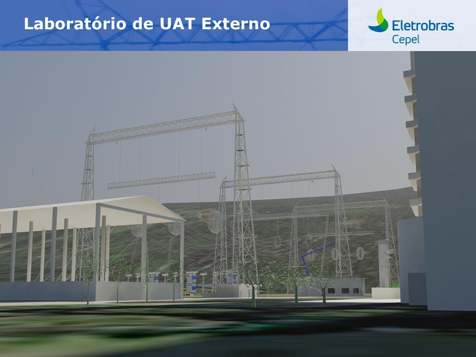 Centro de Pesquisas de Energia Elétrica - CEPELNome do Evento | Mês Ano Laboratório de UAT Externo