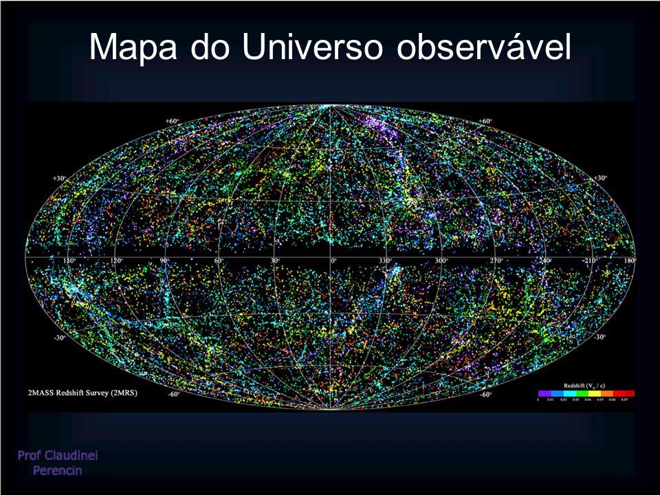 Movimento de translação – órbita elíptica