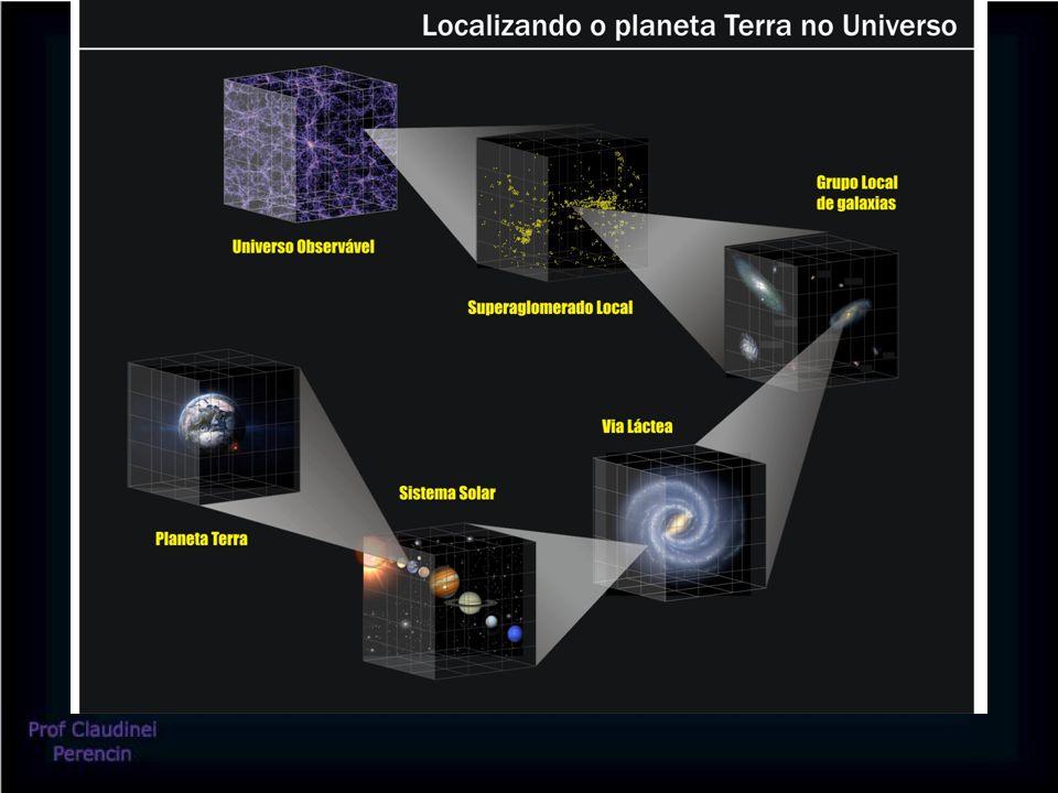 Visão parcial da Via Láctea