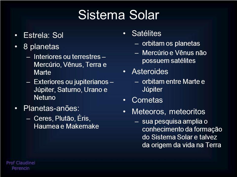 Sistema Solar Estrela: Sol 8 planetas –Interiores ou terrestres – Mercúrio, Vênus, Terra e Marte –Exteriores ou jupiterianos – Júpiter, Saturno, Urano
