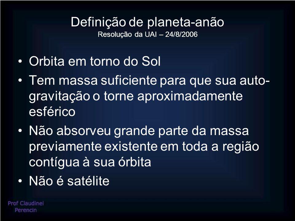 Definição de planeta-anão Resolução da UAI – 24/8/2006 Orbita em torno do Sol Tem massa suficiente para que sua auto- gravitação o torne aproximadamen