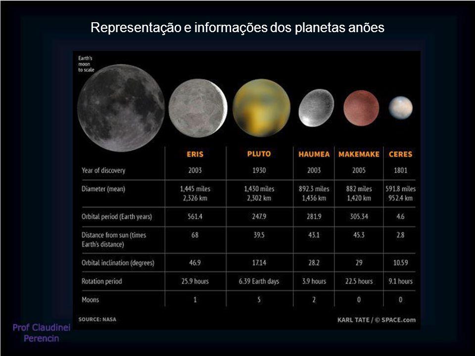 Exercício 03 – Página 26 a) No Quarto Crescente e no Quarto Minguante, a Lua encontra-se numa posição paralela em relação à Terra e, assim, podemos vê-la aproximadamente um quarto iluminada.