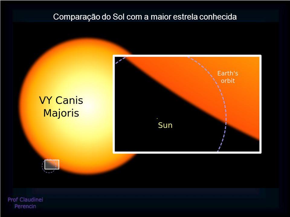 Exercício 07 – Página 27 a) Considerando-se o movimento de Translação, aquele que a Lua descreve ao redor da Terra, as marés de sizígia ocorrem quando há a conjunção, ou mais propriamente, o alinhamento do sistema Sol-Terra-Lua, ou seja, quando esta se posiciona entre a Terra e o Sol – fase da Lua Nova –, ou em oposição ao Sol – fase da Lua Cheia.