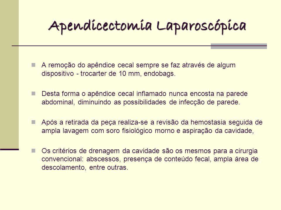 Apendicectomia Laparoscópica A remoção do apêndice cecal sempre se faz através de algum dispositivo - trocarter de 10 mm, endobags.