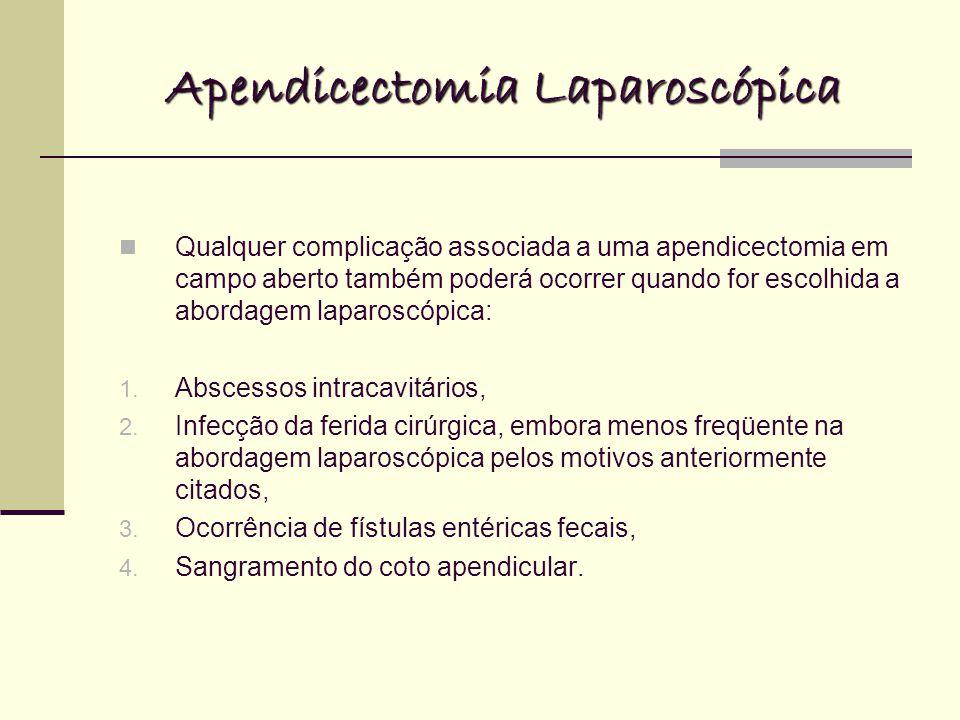 Apendicectomia Laparoscópica Qualquer complicação associada a uma apendicectomia em campo aberto também poderá ocorrer quando for escolhida a abordagem laparoscópica: 1.