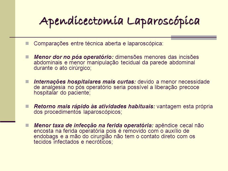 Apendicectomia Laparoscópica Comparações entre técnica aberta e laparoscópica: Menor dor no pós operatório: dimensões menores das incisões abdominais