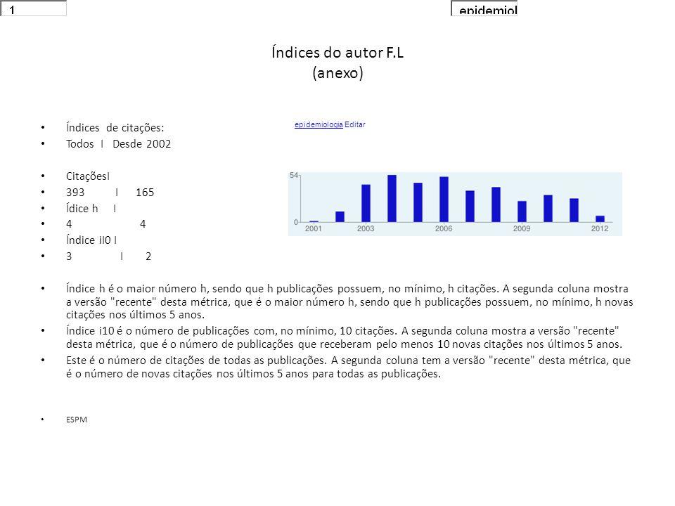 Índices do autor F.L (anexo) epidemiologiaepidemiologia Editar Índices de citações: Todos I Desde 2002 CitaçõesI 393 I 165 Ídice h I 4 4 Índice iI0 I 3 I 2 Índice h é o maior número h, sendo que h publicações possuem, no mínimo, h citações.