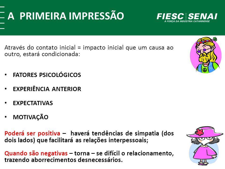 A PRIMEIRA IMPRESSÃO Através do contato inicial = impacto inicial que um causa ao outro, estará condicionada: FATORES PSICOLÓGICOS EXPERIÊNCIA ANTERIO