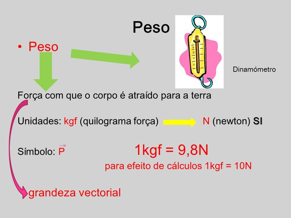 Peso Força com que o corpo é atraído para a terra SI Unidades: kgf (quilograma força) N (newton) SI Símbolo: P 1kgf = 9,8N para efeito de cálculos 1kg