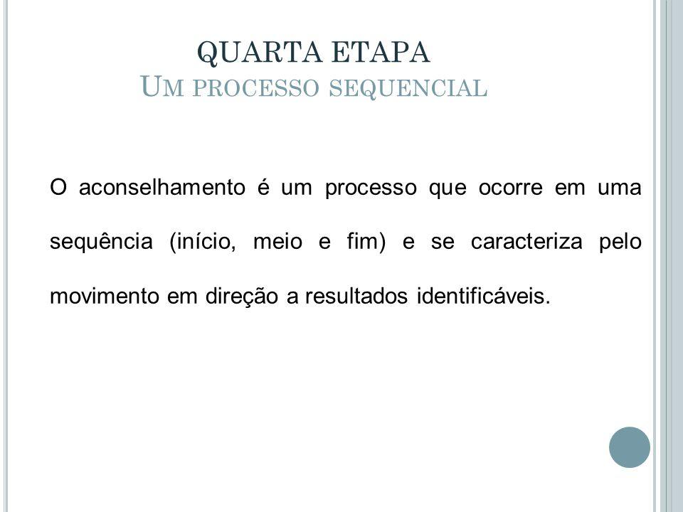 QUARTA ETAPA U M PROCESSO SEQUENCIAL O aconselhamento é um processo que ocorre em uma sequência (início, meio e fim) e se caracteriza pelo movimento e