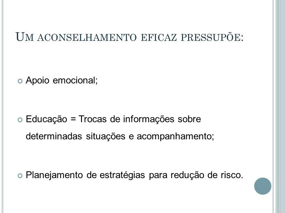 U M ACONSELHAMENTO EFICAZ PRESSUPÕE : Apoio emocional; Educação = Trocas de informações sobre determinadas situações e acompanhamento; Planejamento de